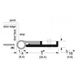 Pemko 319 Standard Perimeter Gasketing